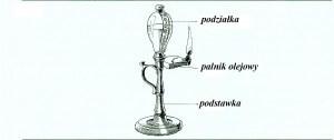 Zegar olejowy. Witold Wesołowski Człowiek w sieci czasu