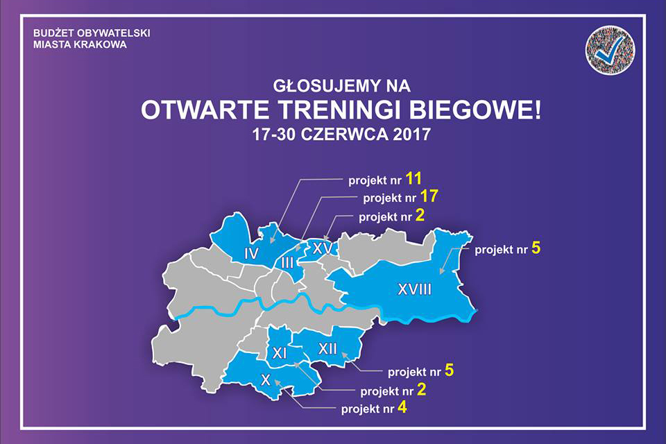 Otwarte treningi biegowe ITMBW Kraków / Budżet Obywatelski Krakowa 2017